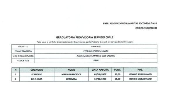 Graduatoria provvisoria servizio civile 2021